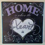 Home Sweet Home Part 3 – Les démarches inattendues