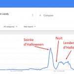 Demande à Google #1