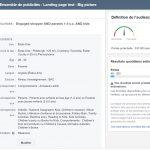 J'ai fait de la pub sur Facebook #2: budget, audience et placement